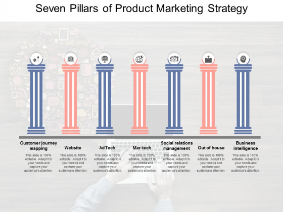 Seven Pillars Of Product Marketing Strategy Ppt PowerPoint Presentation Icon Graphics