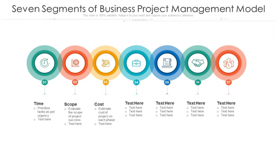 Seven Segments Of Business Project Management Model Ppt PowerPoint Presentation Gallery Aids PDF