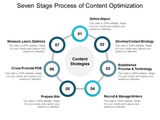 Seven Stage Process Of Content Optimization Ppt PowerPoint Presentation Infographics Pictures