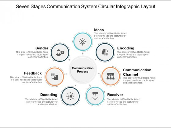 Seven Stages Communication System Circular Infographic Layout Ppt PowerPoint Presentation Pictures Design Ideas
