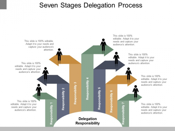 Seven Stages Delegation Process Ppt PowerPoint Presentation Show Example
