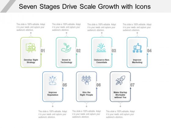 Seven Stages Drive Scale Growth With Icons Ppt PowerPoint Presentation Professional Graphics
