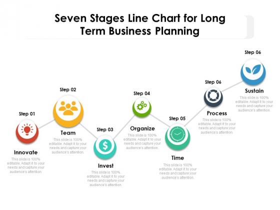Seven Stages Line Chart For Long Term Business Planning Ppt PowerPoint Presentation Portfolio Ideas PDF