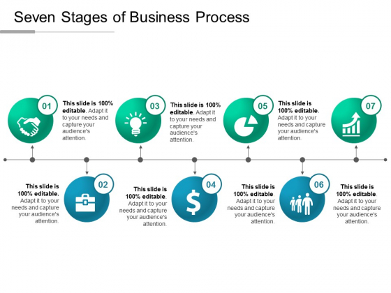 Seven Stages Of Business Process Ppt PowerPoint Presentation Show Graphics Tutorials