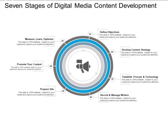 Seven Stages Of Digital Media Content Development Ppt PowerPoint Presentation Portfolio Clipart Images