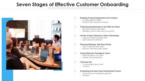 Seven Stages Of Effective Customer Onboarding Ppt File Shapes PDF