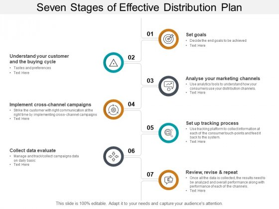 Seven Stages Of Effective Distribution Plan Ppt PowerPoint Presentation Infographics Layout Ideas
