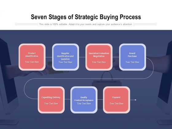 Seven Stages Of Strategic Buying Process Ppt PowerPoint Presentation Model PDF