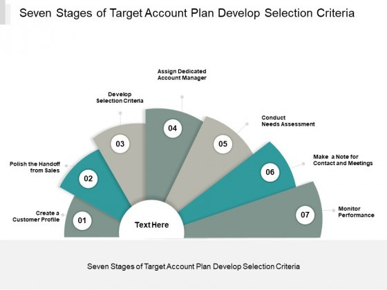 Seven Stages Of Target Account Plan Develop Selection Criteria Ppt PowerPoint Presentation Icon Layouts Cpb