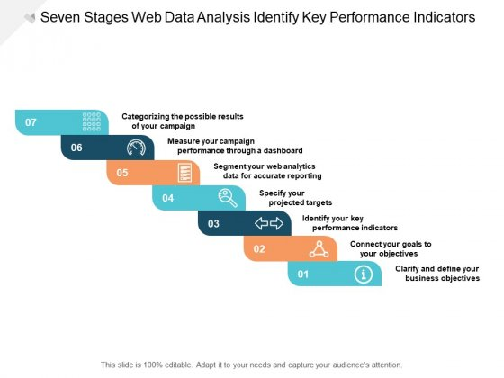 Seven Stages Web Data Analysis Identify Key Performance Indicators Ppt PowerPoint Presentation Infographics Example Topics Cpb