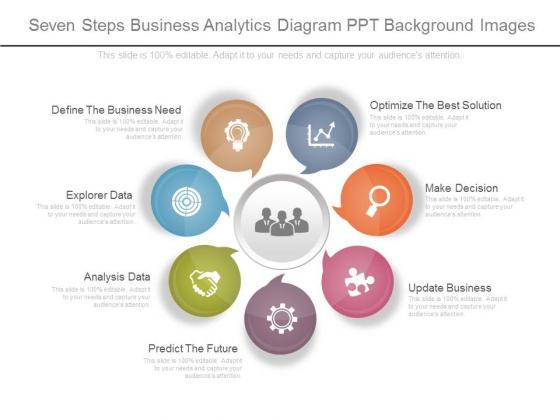 Seven Steps Business Analytics Diagram Ppt Background Images
