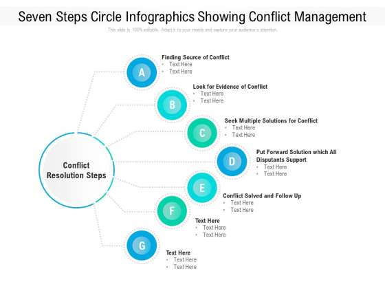 Seven Steps Circle Infographics Showing Conflict Management Ppt PowerPoint Presentation File Background Designs PDF