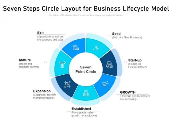 Seven Steps Circle Layout For Business Lifecycle Model Ppt PowerPoint Presentation Professional Background PDF