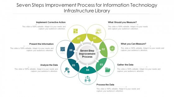 Seven Steps Improvement Process For Information Technology Infrastructure Library Ppt PowerPoint Presentation Gallery Format PDF