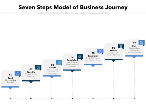 Seven Steps Model Of Business Journey Ppt PowerPoint Presentation File Slide Portrait PDF
