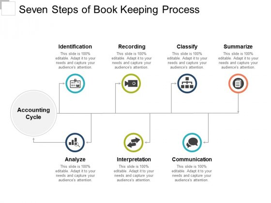 Seven Steps Of Book Keeping Process Ppt PowerPoint Presentation Layouts Shapes