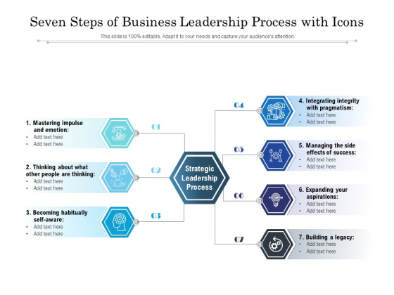 Seven Steps Of Business Leadership Process With Icons Ppt PowerPoint Presentation File Show PDF