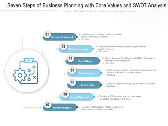 Seven Steps Of Business Planning With Core Values And Swot Analysis Ppt PowerPoint Presentation Inspiration Example File