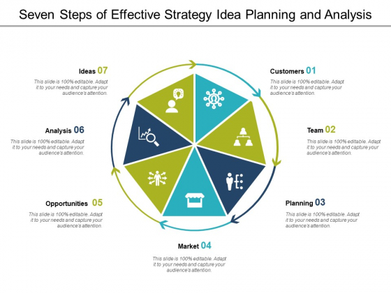 Seven Steps Of Effective Strategy Idea Planning And Analysis Ppt Powerpoint Presentation Ideas Deck