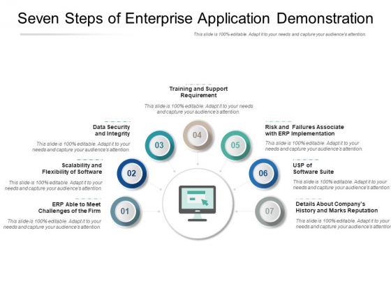 Seven Steps Of Enterprise Application Demonstration Ppt PowerPoint Presentation Inspiration Structure