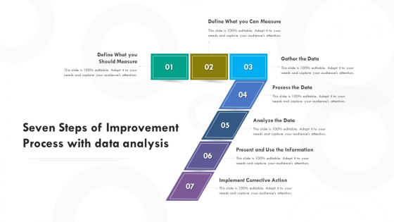 Seven Steps Of Improvement Process With Data Analysis Ppt PowerPoint Presentation Gallery Grid PDF