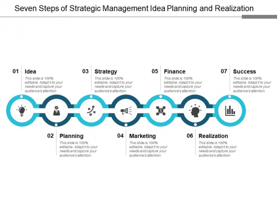 Seven Steps Of Strategic Management Idea Planning And Realization Ppt Powerpoint Presentation Styles Skills