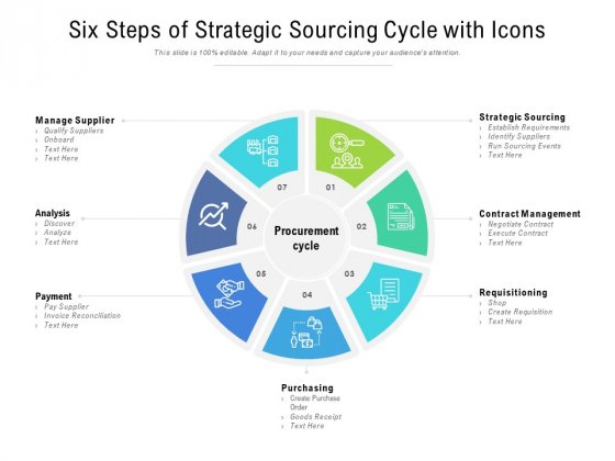 Seven Steps Of Strategic Sourcing Cycle With Icons Ppt PowerPoint Presentation Infographic Template Master Slide