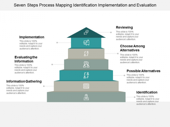 Seven Steps Process Mapping Identification Implementation And Evaluation Ppt Powerpoint Presentation Summary Elements