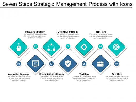 Seven Steps Strategic Management Process With Icons Ppt Powerpoint Presentation Model Ideas