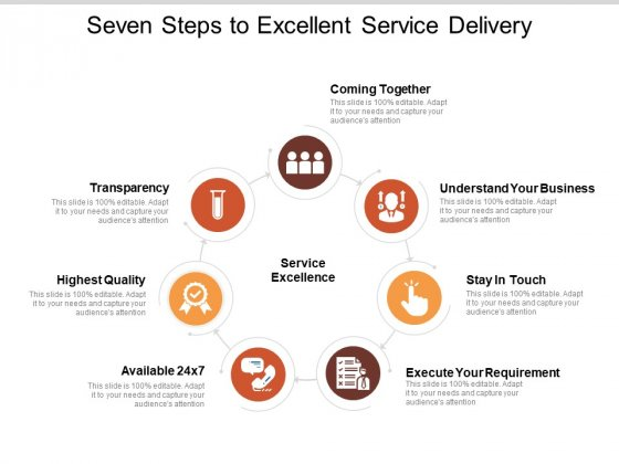 Seven Steps To Excellent Service Delivery Ppt PowerPoint Presentation Summary Graphic Tips