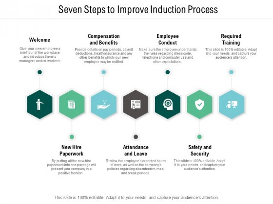Seven Steps To Improve Induction Process Ppt PowerPoint Presentation Inspiration Clipart