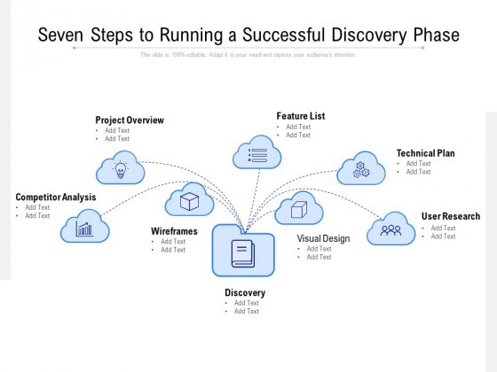 Seven Steps To Running A Successful Discovery Phase Ppt PowerPoint Presentation Professional Mockup PDF