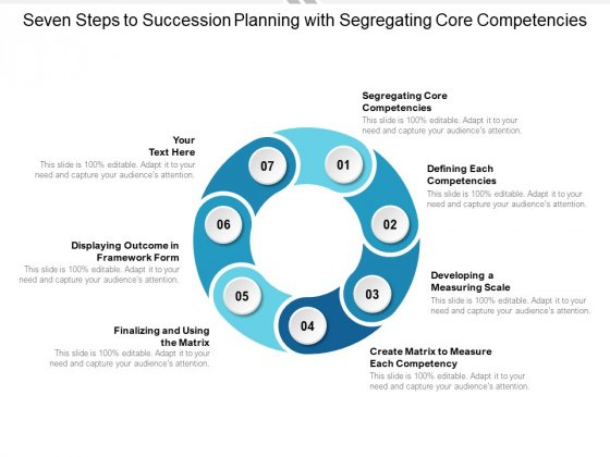 Seven Steps To Succession Planning With Segregating Core Competencies Ppt Powerpoint Presentation Styles Background Images