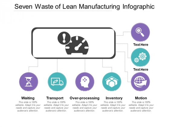 Seven Waste Of Lean Manufacturing Infographic Ppt PowerPoint Presentation Slides Demonstration PDF