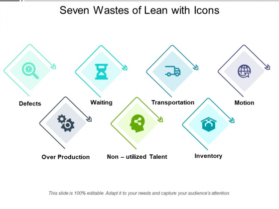 Seven Wastes Of Lean With Icons Ppt PowerPoint Presentation Styles Good PDF