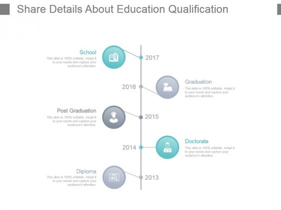 Share Details About Education Qualification Powerpoint Templates