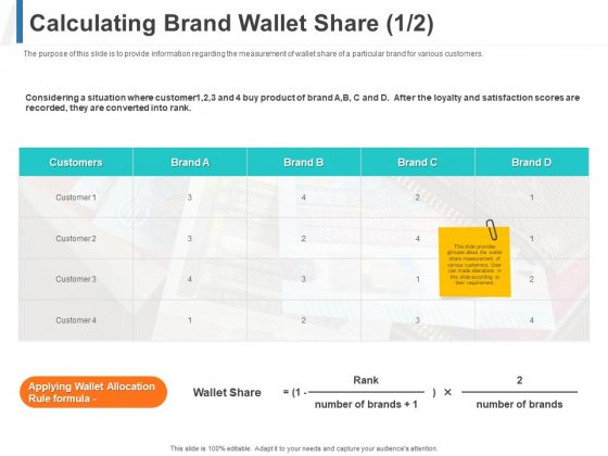Share Of Wallet Calculating Brand Wallet Share Ppt File Grid PDF
