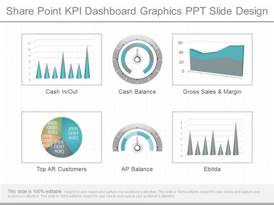 Share Point Kpi Dashboard Graphics Ppt Slide Design