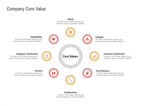 Shared Values In An Organization Company Core Value Ppt Slides Graphics Design PDF