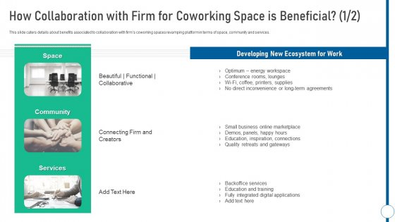 Shared Workspace How Collaboration With Firm For Coworking Space Is Beneficial Portrait PDF