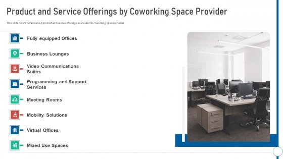 Shared Workspace Product And Service Offerings By Coworking Space Provider Demonstration PDF