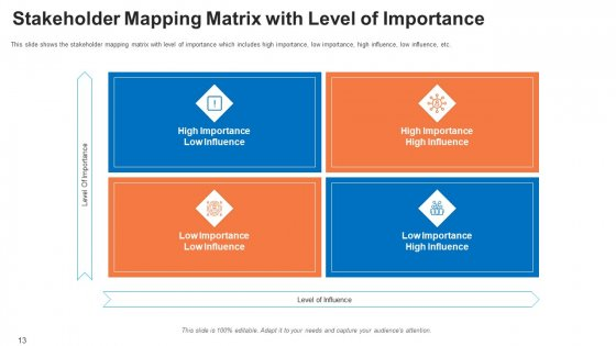 Shareholder_Evaluation_And_Mapping_Ppt_PowerPoint_Presentation_Complete_Deck_With_Slides_Slide_13