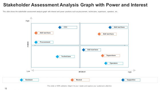 Shareholder_Evaluation_And_Mapping_Ppt_PowerPoint_Presentation_Complete_Deck_With_Slides_Slide_18