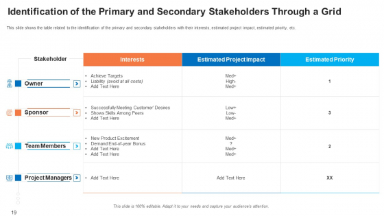 Shareholder_Evaluation_And_Mapping_Ppt_PowerPoint_Presentation_Complete_Deck_With_Slides_Slide_19