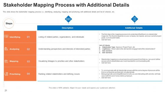 Shareholder_Evaluation_And_Mapping_Ppt_PowerPoint_Presentation_Complete_Deck_With_Slides_Slide_21
