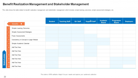 Shareholder_Evaluation_And_Mapping_Ppt_PowerPoint_Presentation_Complete_Deck_With_Slides_Slide_22