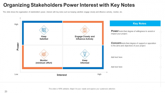 Shareholder_Evaluation_And_Mapping_Ppt_PowerPoint_Presentation_Complete_Deck_With_Slides_Slide_23
