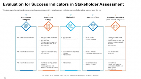 Shareholder_Evaluation_And_Mapping_Ppt_PowerPoint_Presentation_Complete_Deck_With_Slides_Slide_32