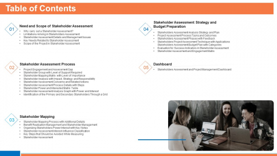 Shareholder_Evaluation_And_Mapping_Table_Of_Contents_Ppt_Model_Skills_PDF_Slide_1
