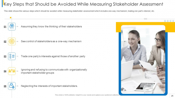 Shareholder_Evaluation_Approaches_In_Project_Management_Ppt_PowerPoint_Presentation_Complete_Deck_With_Slides_Slide_25
